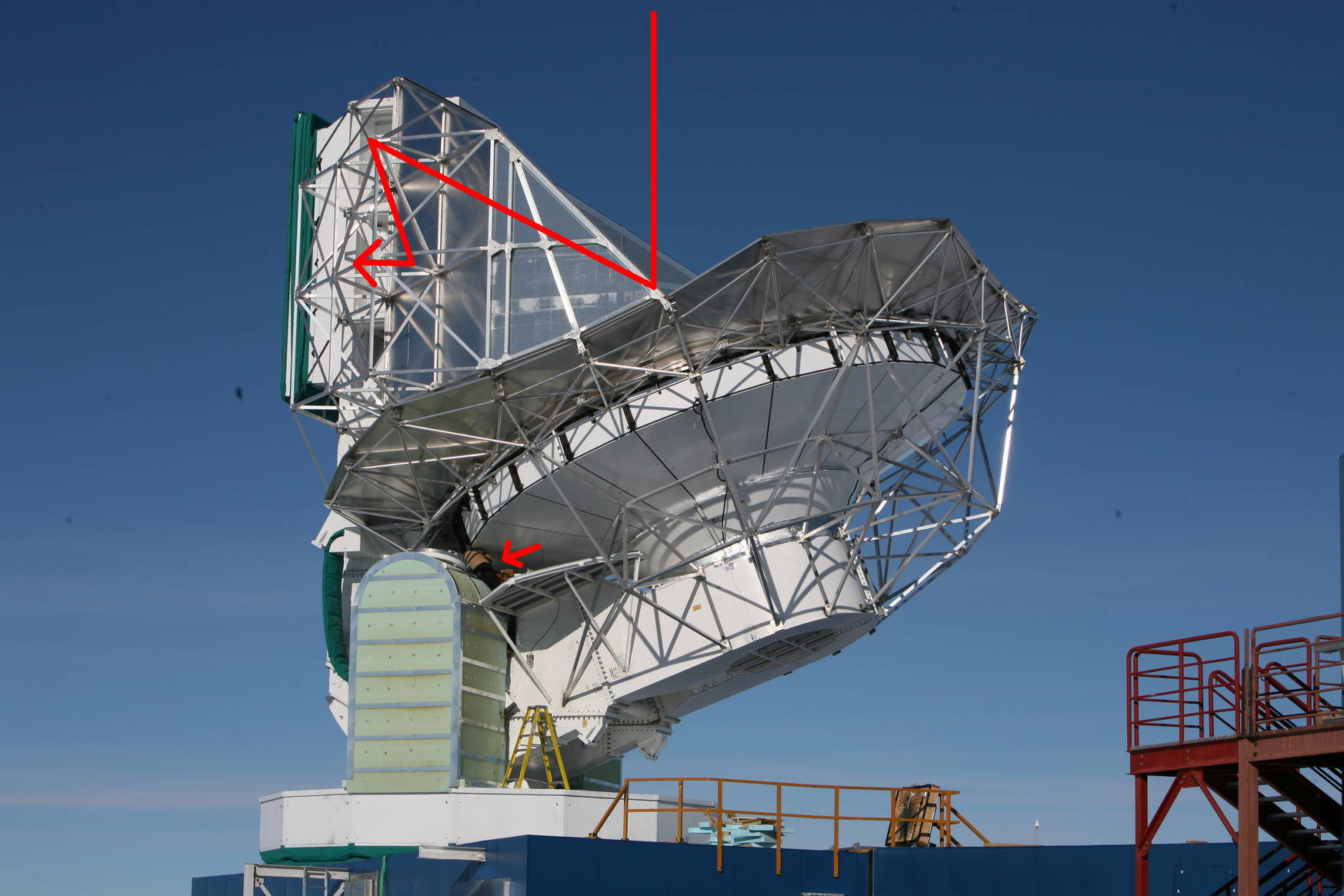 The South Pole Telescope rotates around two axes and can observe anywhere on the sky. Here it points straight up, observing a source in the zenith. The red arrows indicate the path of the microwave light, bouncing off the primary mirror (the big silver dish) into the receiver cabin. There it is reflected by the secondary and tertiary mirror, and then registered in a camera (which we call receiver). The arrow points out one of our colleagues for size comparison. He or she is greasing one of the mount bearings.